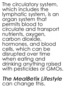 The circulatory system, which includes the lymphatic system, is an organ system that permits blood to circulate and transport nutrients, oxygen, carbon dioxide, hormones, and blood cells, which can be disrupted over time when eating and drinking anything raised with pesticides or GMOs.  The MealBetix Lifestyle can change this.